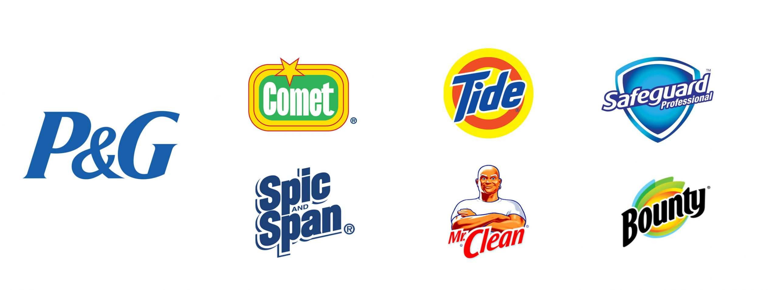 P&G: The House of Brands model